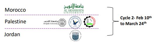 Bourse d'études de l'AGEF - Abdullah Al Ghurair Foundation for